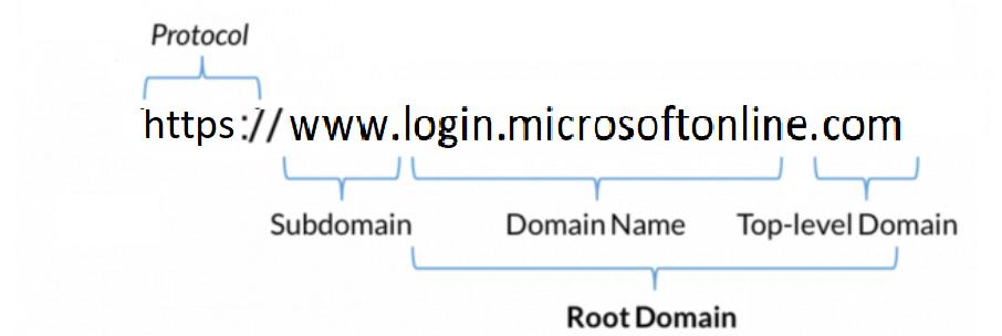 office-365-phishing